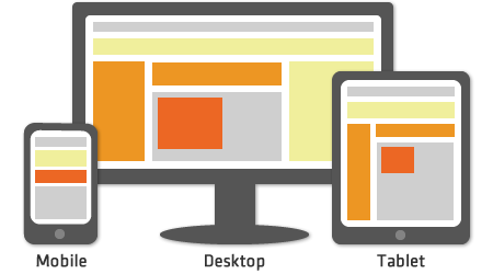Esempi di layout responsive per un tema WordPress.