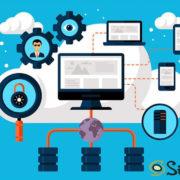 Web hosting di Siteground.