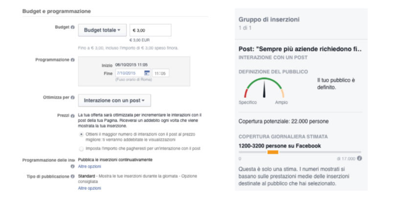 Budget da impostare nella campagna Facebook.