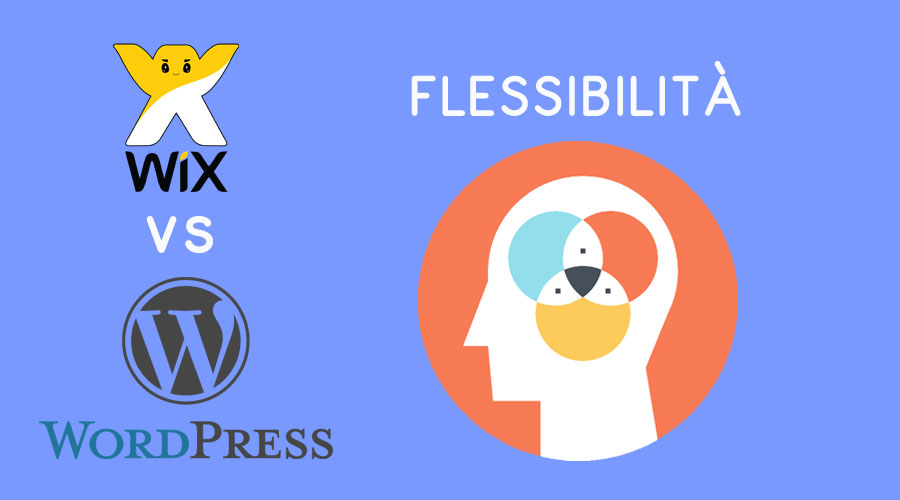 Wix vs WordPress : flessibilità