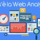 Cos'è la Web Analytics ?
