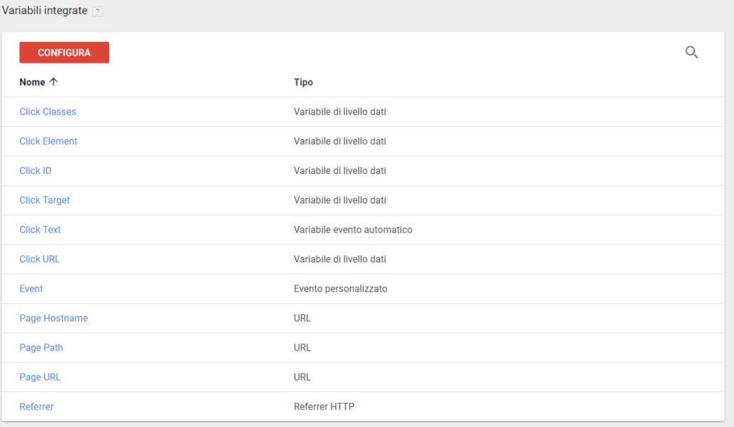 Google Tag Manager : Variabili integrate